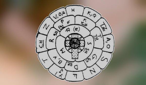 diagrama de la cruz y la rosa
