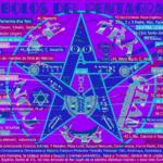 simbolos del pentagrama